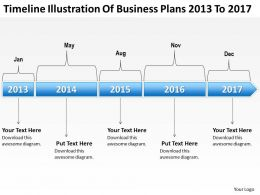 Business Process Flow Timeline Illustration Of Plans 2013 To 2017 Powerpoint Slides