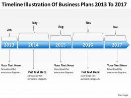 business_process_flow_timeline_illustration_of_plans_2013_to_2017_powerpoint_slides_Slide01
