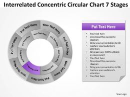 Business Process Flowchart Concentric Circular Multicolored 7 Stages Powerpoint Slides