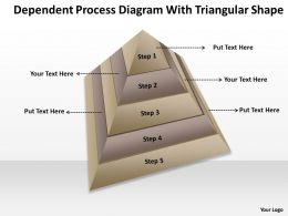 Business Process Flowchart Dependent Diagram With Triangular Shape Powerpoint Templates 0523