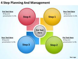 Business Process Flowchart Examples And Management Powerpoint Templates PPT Backgrounds For Slides 0515