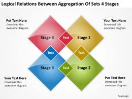 Business Process Flowchart Logical Relations Between Aggregation Of Sets 4 Stages Powerpoint Slides