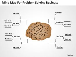 Business Process Flowchart Mind Map For Problem Solving Powerpoint Slides