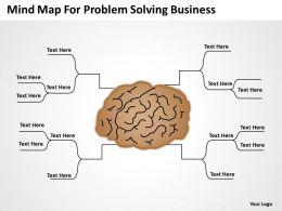Business Process Flowchart Mind Map For Problem Solving Powerpoint Slides