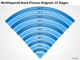 Business Process Flowchart Multilayered Stack Diagram 12 Stages Powerpoint Templates