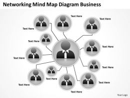 business_process_flowchart_networking_mind_map_diagram_powerpoint_slides_Slide01