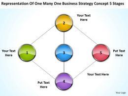Business Process Flowchart Of One Many Strategy Concept 5 Stages Powerpoint Templates