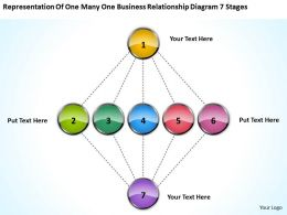 Business Process Flowchart One Many Relationship Diagram 7 Stages Powerpoint Templates