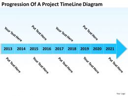 Business Process Flowchart Progression Of Project Timeline Diagram Powerpoint Templates