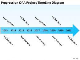 Business Process Flowchart Progression Of Project Timeline Diagram Powerpoint Templates