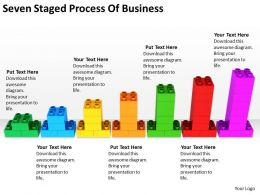 Business Process Flowchart Seven Staged Of Powerpoint Slides