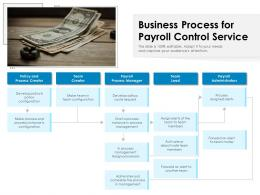 Business Process For Payroll Control Service