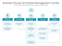 Business Process For Payroll Management Centre