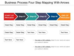 Business Process Four Step Mapping With Arrows