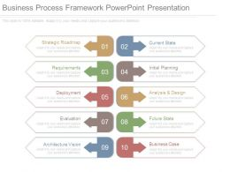 Business Process Framework Powerpoint Presentation