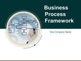 Business Process Framework Powerpoint Presentation Slides