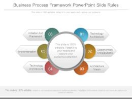 Business Process Framework Powerpoint Slide Rules