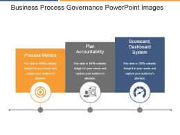 Business Process Governance Powerpoint Images