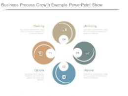 Business Process Growth Example Powerpoint Show
