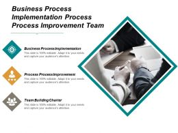 Business Process Implementation Process Process Improvement Team Building Charter Cpb