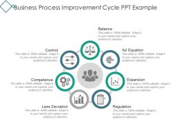 Business Process Improvement Cycle Ppt Example