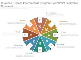 Business Process Improvement Diagram Powerpoint Templates Download