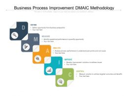 Business Process Improvement DMAIC Methodology