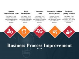 Business Process Improvement Example Ppt Presentation