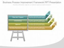 Business Process Improvement Framework Ppt Presentation