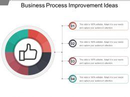 Business Process Improvement Ideas Powerpoint Slide Designs