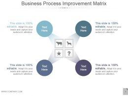 Business Process Improvement Matrix Powerpoint Slide Designs