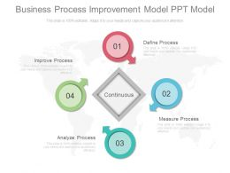 Business Process Improvement Model Ppt Model