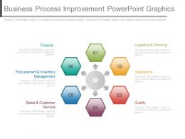 Business Process Improvement Powerpoint Graphics