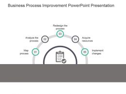 Business Process Improvement Powerpoint Presentation