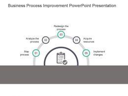 Business Process Improvement Powerpoint Presentation