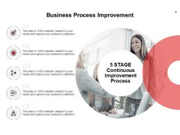 Business Process Improvement Ppt Powerpoint Slides