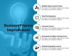 Business Process Improvement Presentation Outline