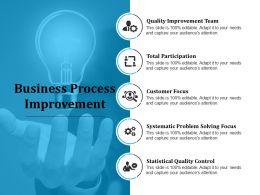 Business Process Improvement Presentation Outline