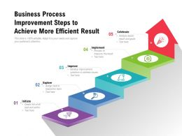 Business Process Improvement Steps To Achieve More Efficient Result