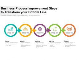 Business Process Improvement Steps To Transform Your Bottom Line