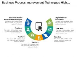 Business Process Improvement Techniques High Net Worth Investment Cpb