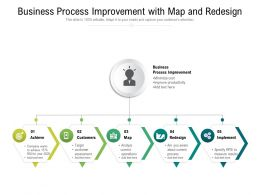 Business Process Improvement With Map And Redesign