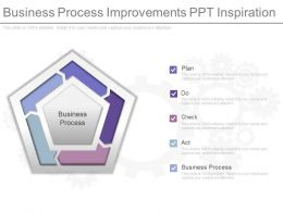 Business Process Improvements Ppt Inspiration