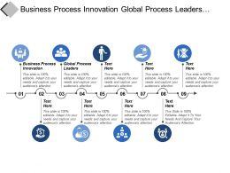 Business Process Innovation Global Process Leaders Managing Sales