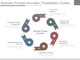 Business Process Innovation Presentation Outline