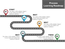 business_process_learning_roadmap_ppt_design_Slide01