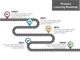 49528998 Style Essentials 1 Roadmap 5 Piece Powerpoint Presentation Diagram Infographic Slide