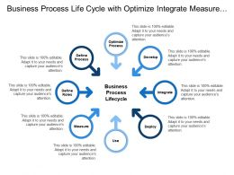 Business Process Life Cycle With Optimize Integrate Measure Roles