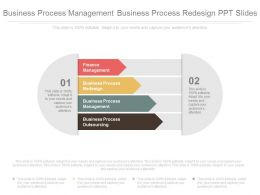 Business Process Management Business Process Redesign Ppt Slides