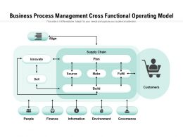 Business Process Management Cross Functional Operating Model